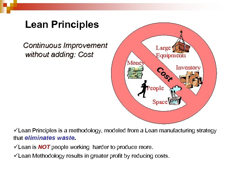 Lean Principles Continuous Improvement without adding: Cost Large Equipments Money Co st Inventory People