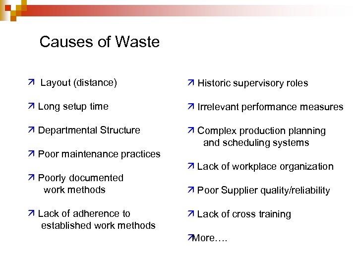 Causes of Waste ä Layout (distance) ä Historic supervisory roles ä Long setup time