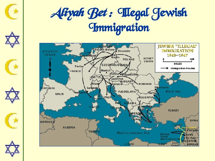 Aliyah Bet : Illegal Jewish Immigration