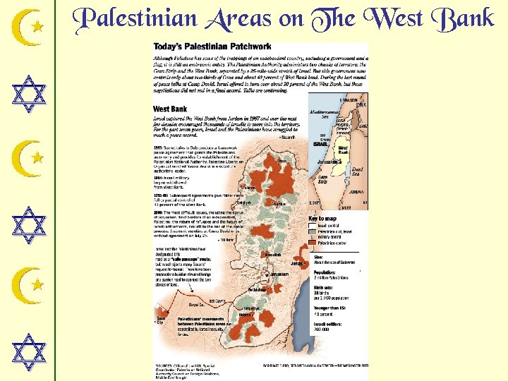 Palestinian Areas on The West Bank