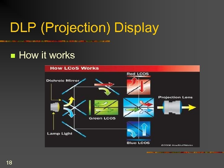 DLP (Projection) Display n 18 How it works
