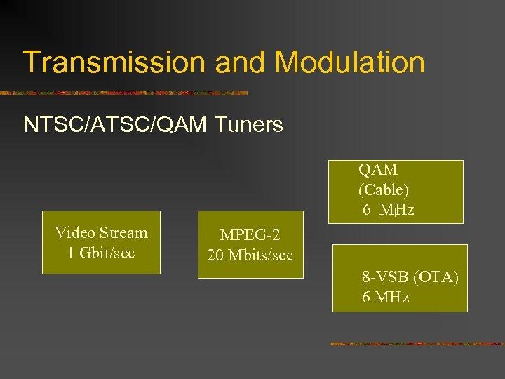 Transmission and Modulation NTSC/ATSC/QAM Tuners QAM (Cable) 6 MHz + Video Stream 1 Gbit/sec