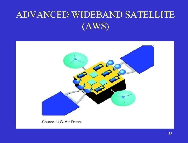 ADVANCED WIDEBAND SATELLITE (AWS) 65
