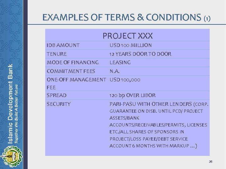 EXAMPLES OF TERMS & CONDITIONS (1) PROJECT XXX IDB AMOUNT USD 100 MILLION TENURE