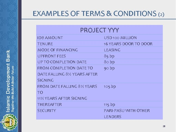 EXAMPLES OF TERMS & CONDITIONS (2) PROJECT YYY IDB AMOUNT TENURE MODE OF FINANCING