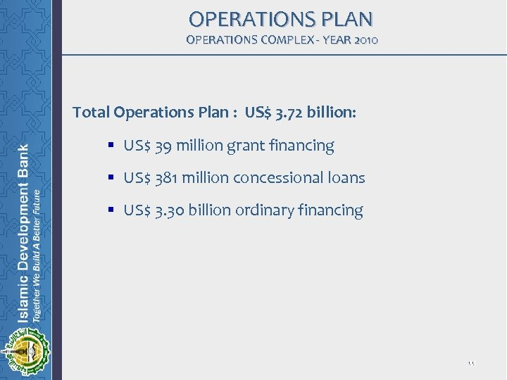 OPERATIONS PLAN OPERATIONS COMPLEX - YEAR 2010 Total Operations Plan : US$ 3. 72