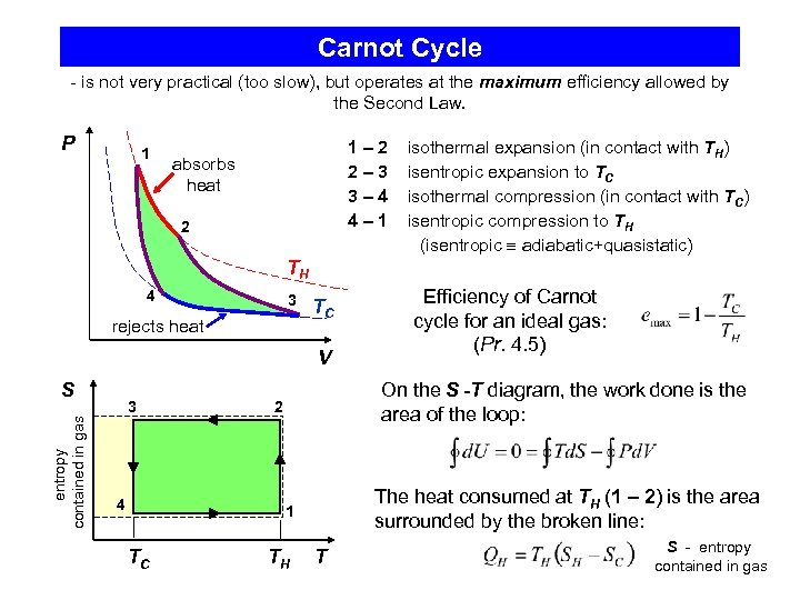 Carnot Cycle - is not very practical (too slow), but operates at the maximum