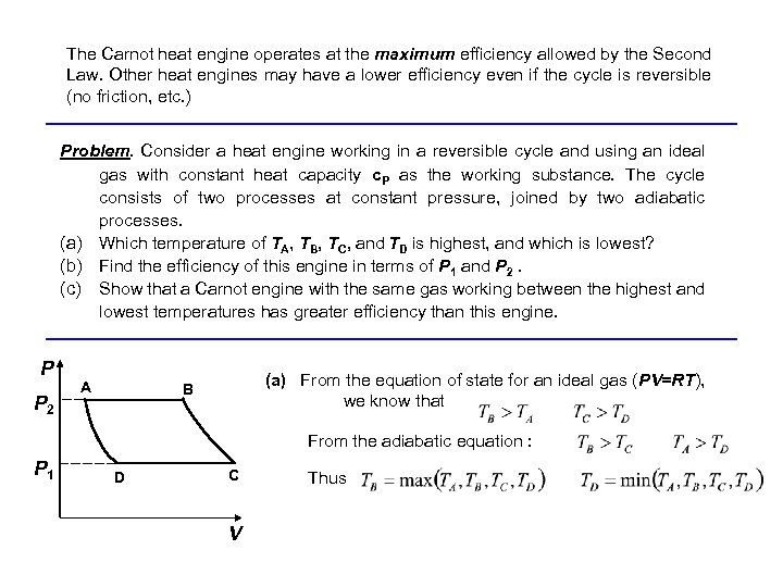 The Carnot heat engine operates at the maximum efficiency allowed by the Second Law.