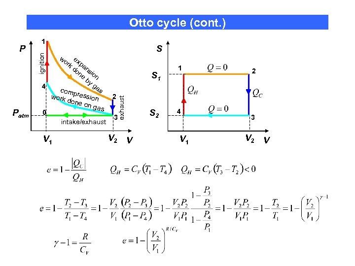 Otto cycle (cont. ) S wo e rk xpa do ns ne ion by