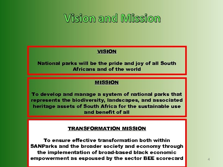 Vision and Mission VISION National parks will be the pride and joy of all