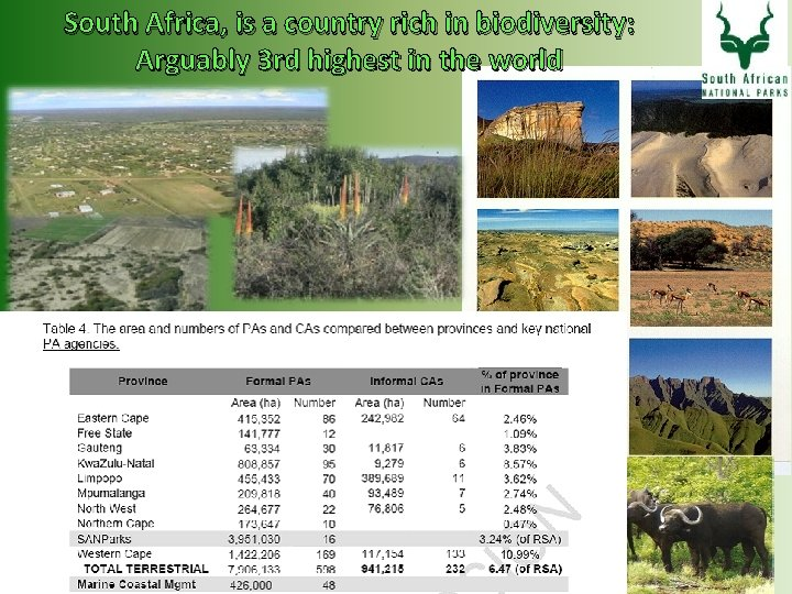 South Africa, is a country rich in biodiversity: Arguably 3 rd highest in the