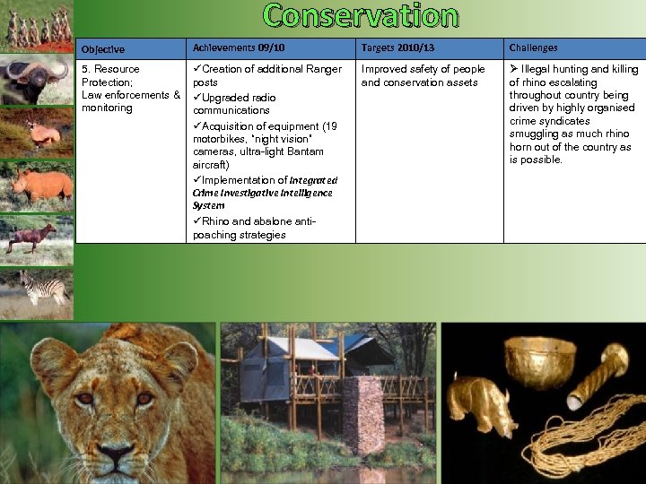 Conservation Objective Achievements 09/10 Targets 2010/13 Challenges 5. Resource Protection; Law enforcements & monitoring