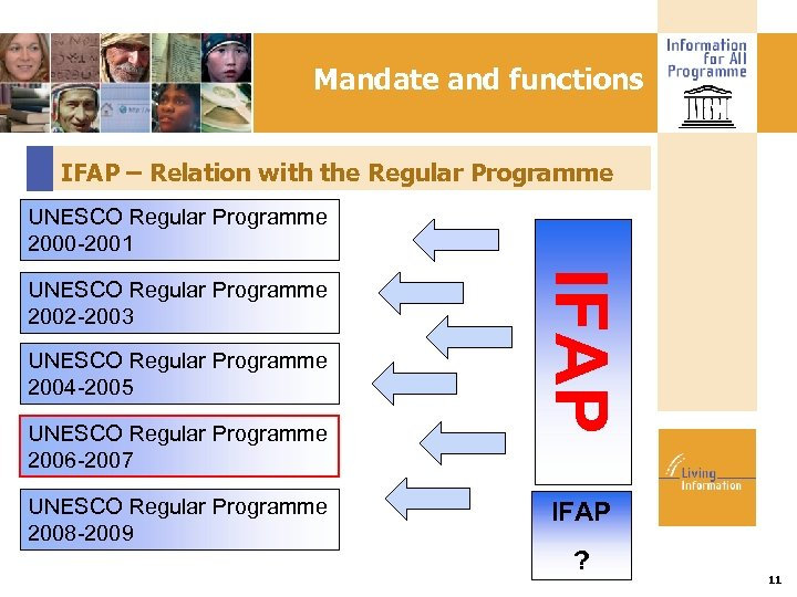 Mandate and functions IFAP – Relation with the Regular Programme UNESCO Regular Programme 2000