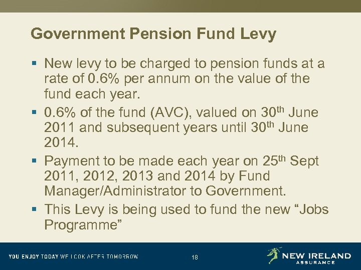 Government Pension Fund Levy § New levy to be charged to pension funds at