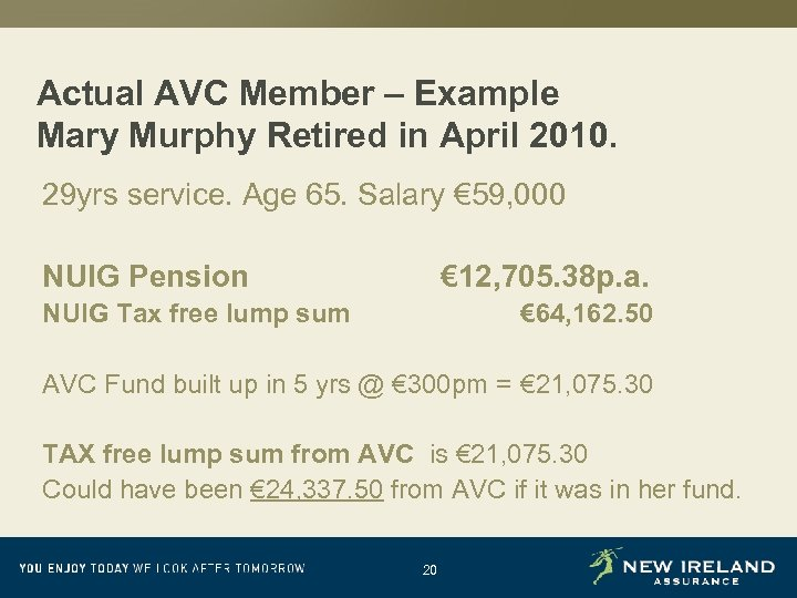 Actual AVC Member – Example Mary Murphy Retired in April 2010. 29 yrs service.