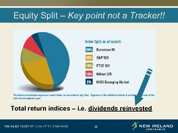 Equity Split – Key point not a Tracker!! Total return indices – i. e.