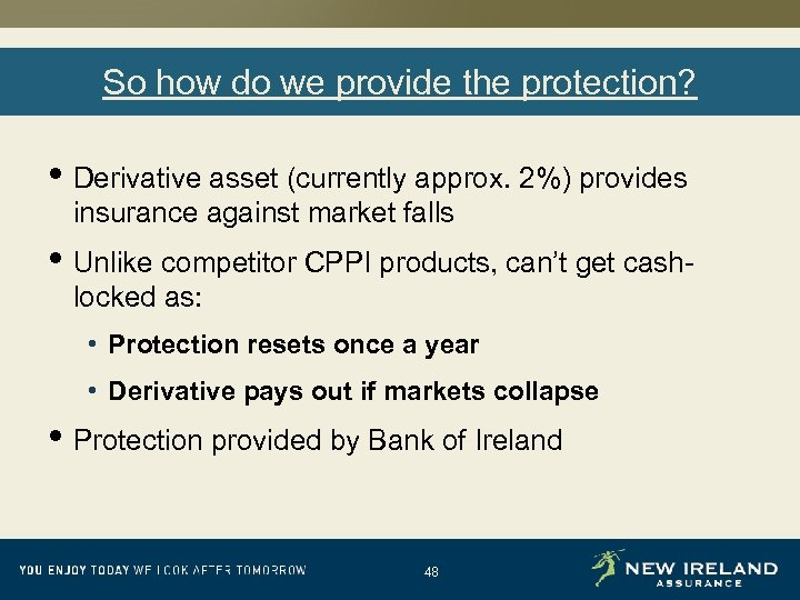 So how do we provide the protection? • Derivative asset (currently approx. 2%) provides
