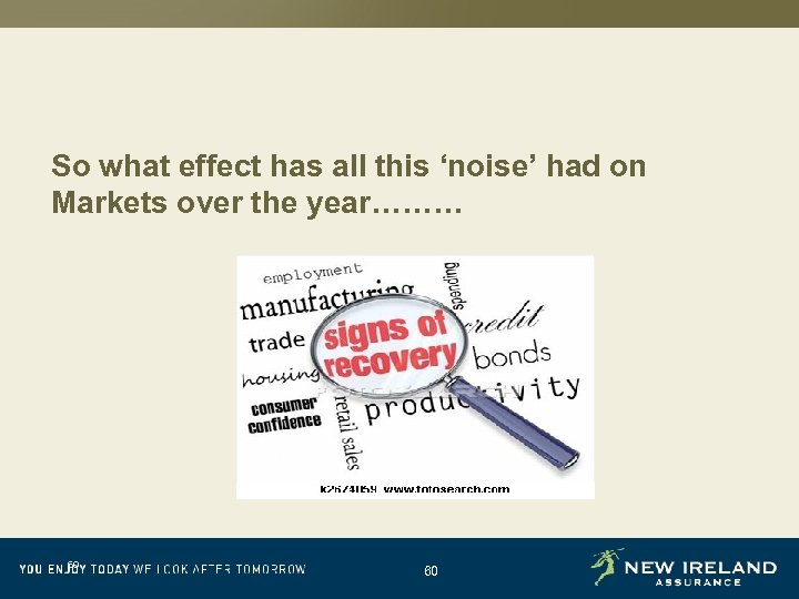 So what effect has all this 'noise' had on Markets over the year……… 60
