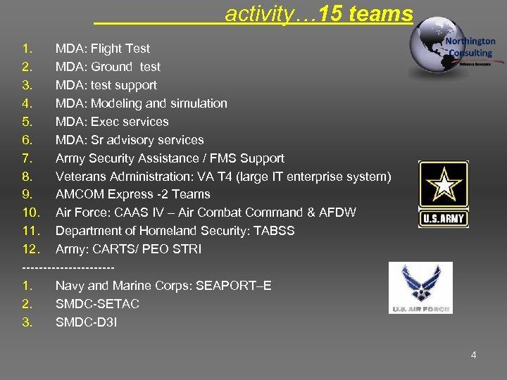 activity… 15 teams 1. MDA: Flight Test 2. MDA: Ground test 3. MDA: test