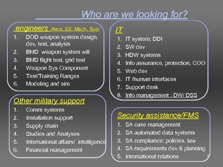 Who are we looking for? engineers (Aero, EE, Mech, Sys) 1. 2. 3. 4.