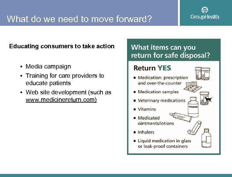 What do we need to move forward? Educating consumers to take action Media campaign