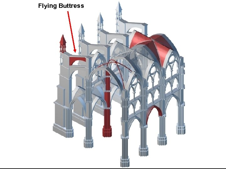 Flying Buttress The Early Middle Ages Section 5