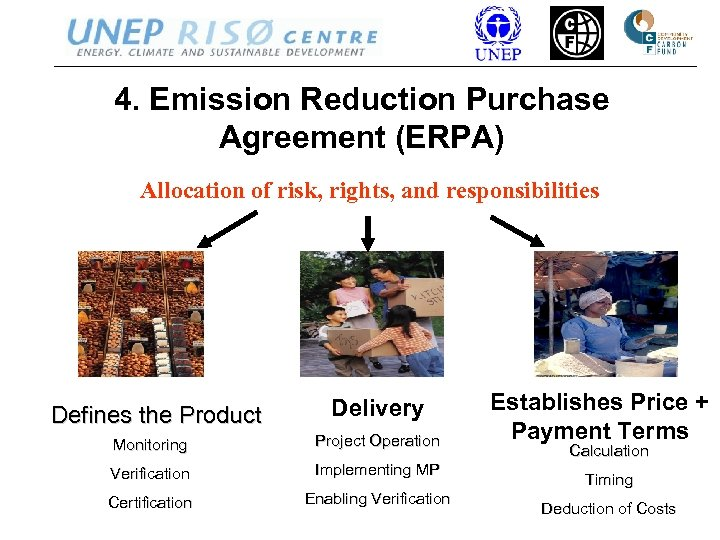 4. Emission Reduction Purchase Agreement (ERPA) Allocation of risk, rights, and responsibilities Defines the