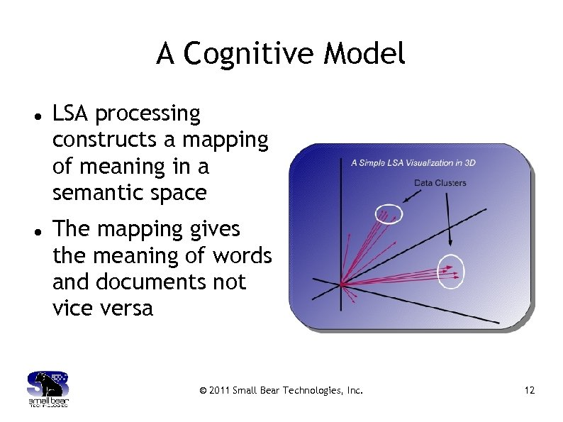 A Cognitive Model LSA processing constructs a mapping of meaning in a semantic space