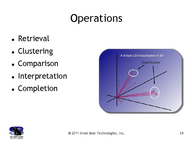 Operations Retrieval Clustering Comparison Interpretation Completion © 2011 Small Bear Technologies, Inc. 34