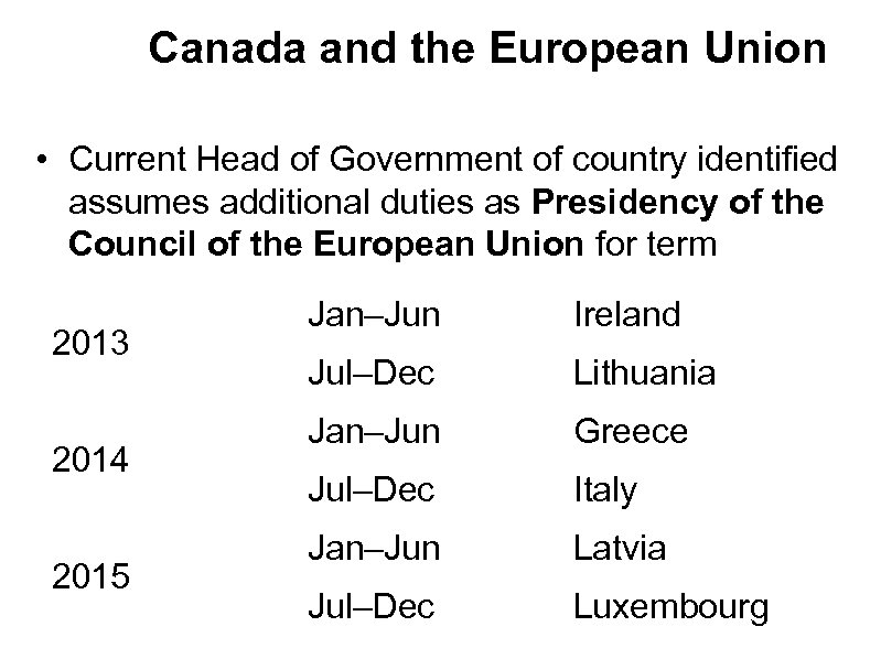 Canada and the European Union • Current Head of Government of country identified assumes