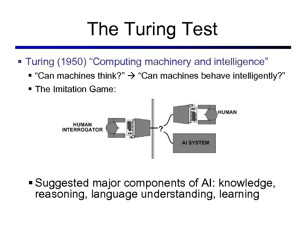 """The Turing Test § Turing (1950) """"Computing machinery and intelligence"""" § """"Can machines think?"""