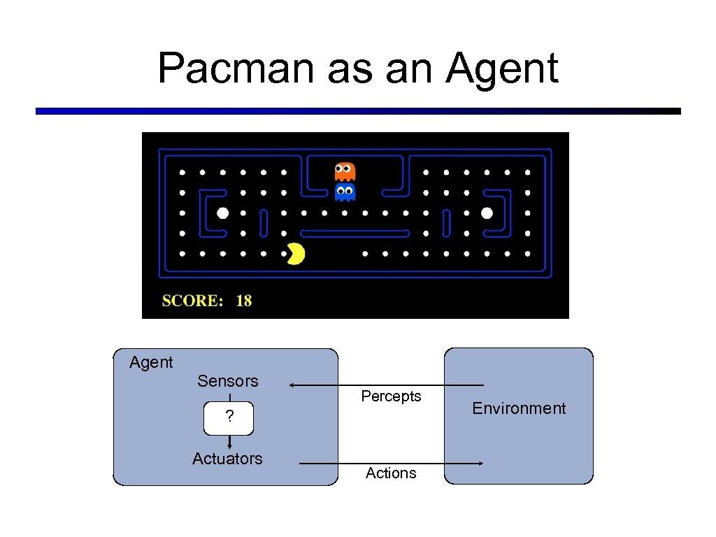 Pacman as an Agent Sensors Percepts ? Actuators Actions Environment