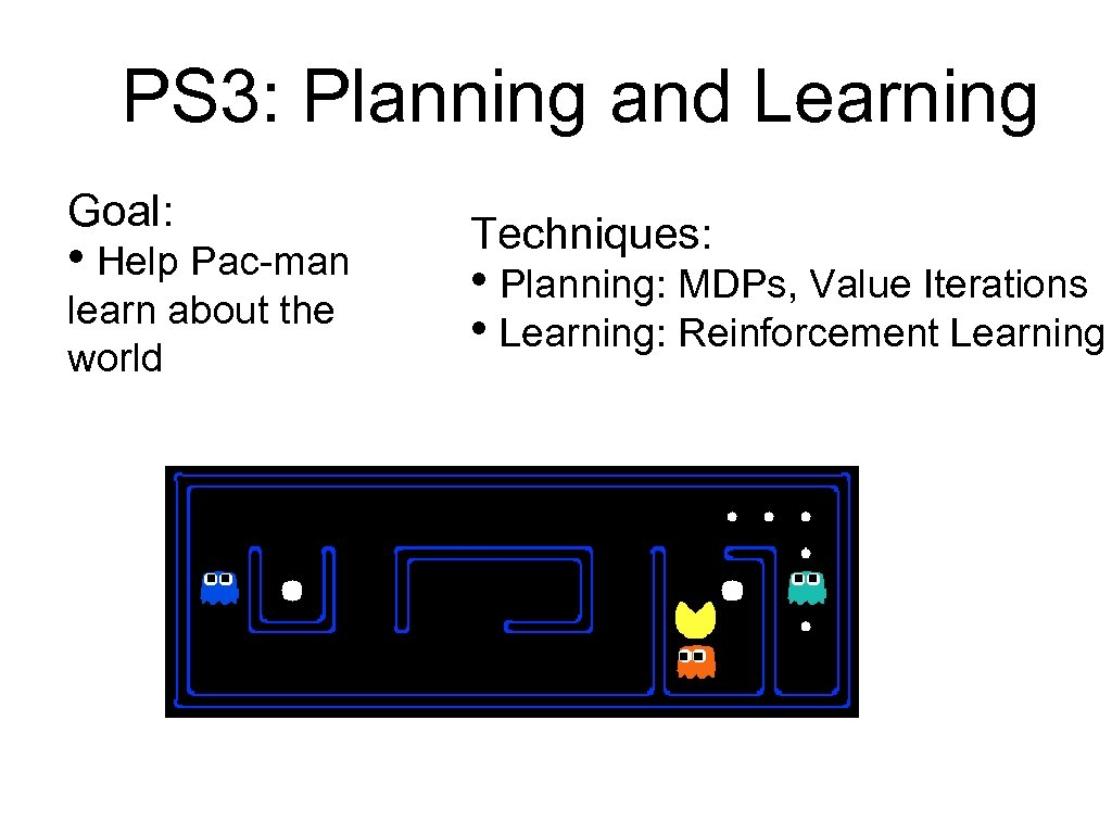 PS 3: Planning and Learning Goal: • Help Pac-man learn about the world Techniques: