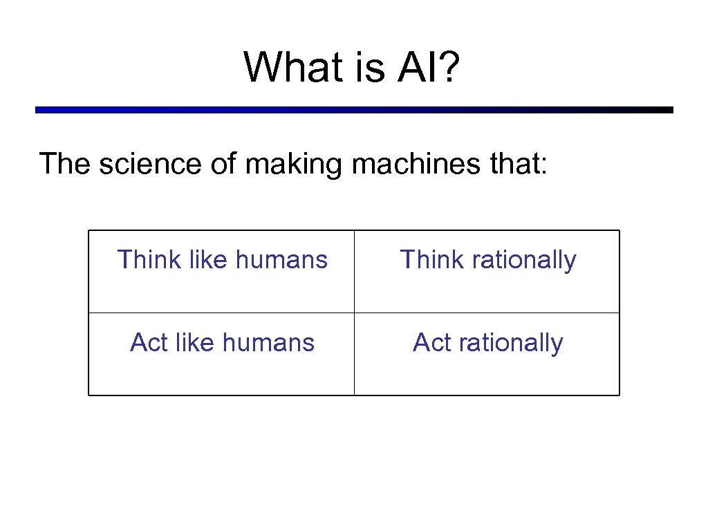 What is AI? The science of making machines that: Think like humans Think rationally