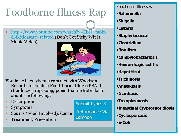 Foodborne Illness Rap Foodborne Illnesses • Salmonella • Shigella http: //www. youtube. com/watch? v=Zb.