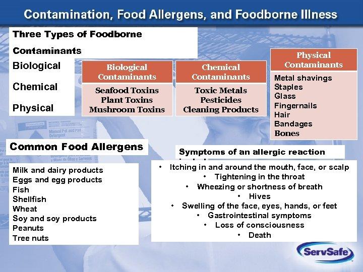 Three Types of Foodborne Contaminants Biological Chemical Physical Biological Contaminants Chemical Contaminants Seafood Toxins