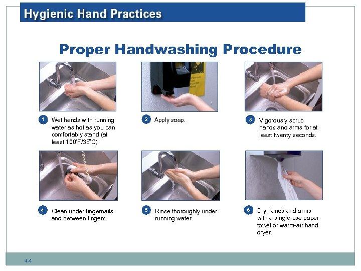 Proper Handwashing Procedure 1 2 Apply soap. 4 4 -4 Wet hands with running