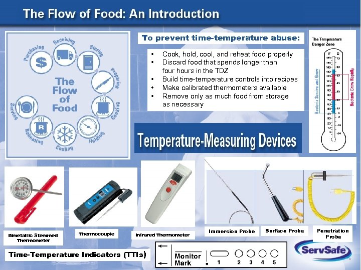 To prevent time-temperature abuse: • • • Bimetallic Stemmed Thermometer Thermocouple Cook, hold, cool,