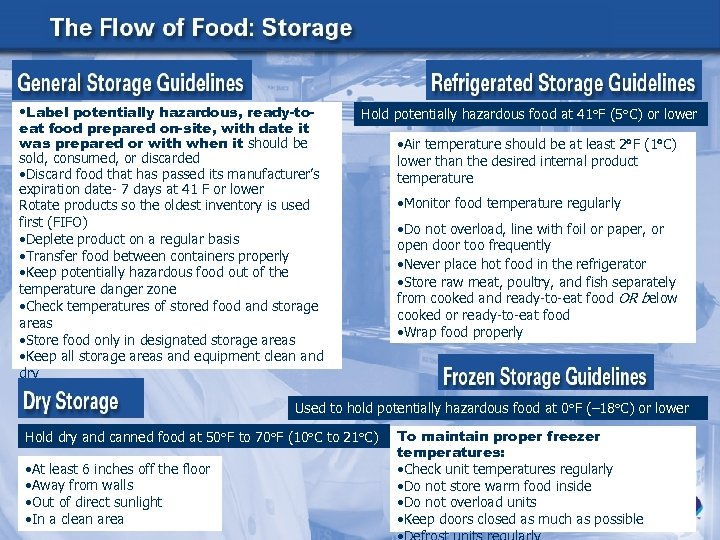 • Label potentially hazardous, ready-toeat food prepared on-site, with date it was prepared