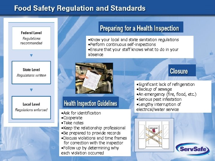 • Know your local and state sanitation regulations • Perform continuous self-inspections •