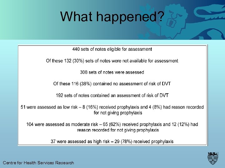 What happened? Centre for Health Services Research