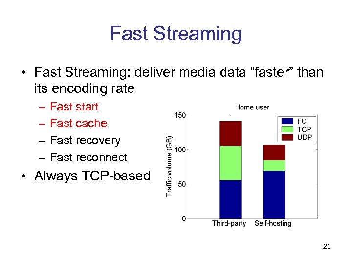 """Fast Streaming • Fast Streaming: deliver media data """"faster"""" than its encoding rate –"""