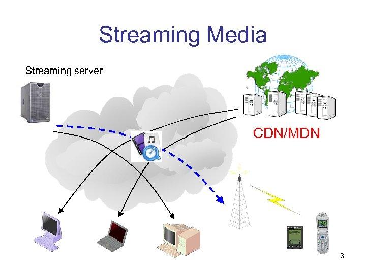 Streaming Media Streaming server CDN/MDN 3