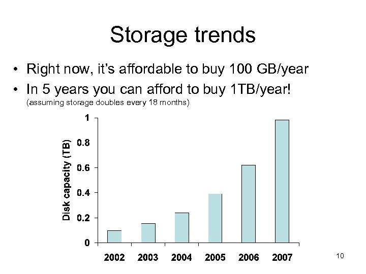 Storage trends • Right now, it's affordable to buy 100 GB/year • In 5