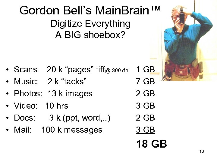 Gordon Bell's Main. Brain™ Digitize Everything A BIG shoebox? • • • Scans 20
