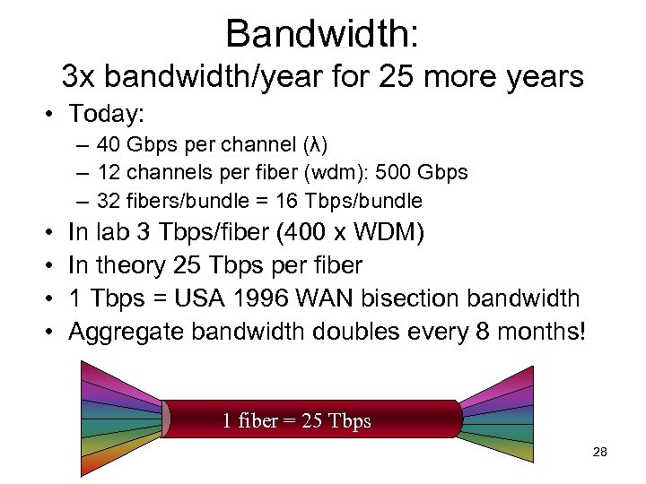 Bandwidth: 3 x bandwidth/year for 25 more years • Today: – 40 Gbps per