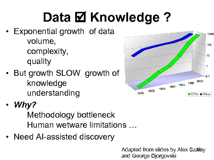 Data Knowledge ? • Exponential growth of data volume, complexity, quality • But growth