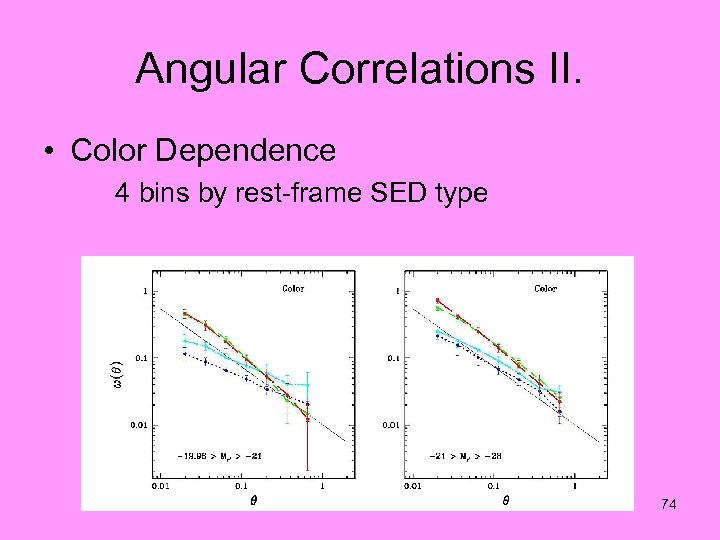 Angular Correlations II. • Color Dependence 4 bins by rest-frame SED type 74