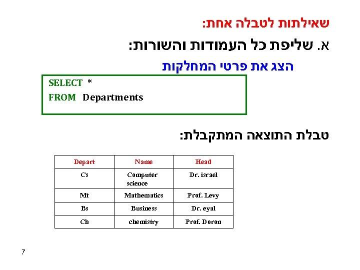 : שאילתות לטבלה אחת : א. שליפת כל העמודות והשורות הצג את פרטי המחלקות