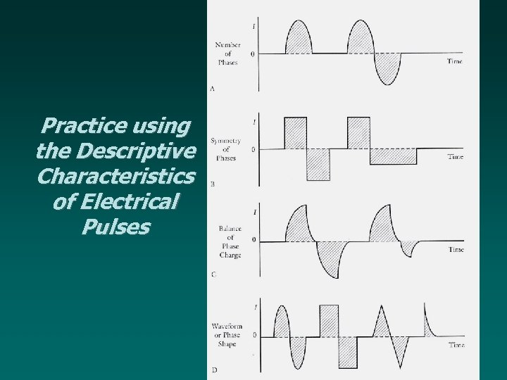 Practice using the Descriptive Characteristics of Electrical Pulses